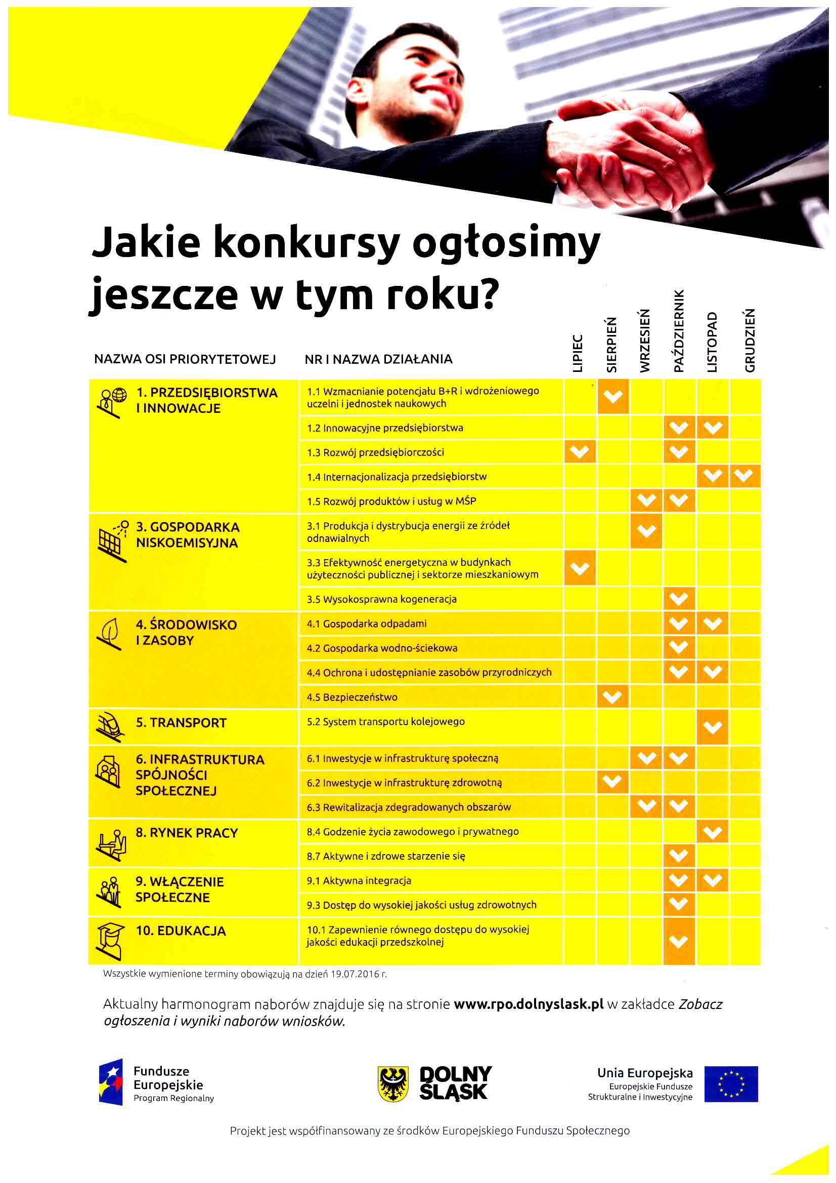 Nabory na konkursy o dofinansowanie do końca 2016 roku (4)