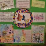 wystawa Muzykonalia (11)