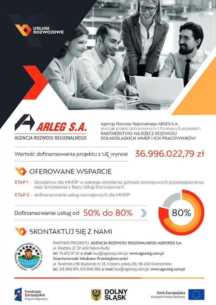 Usługi rozwojowe dla przedsiebiorcó i ich pracownikó