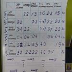 DPS Zamek na zawodach w tenisie stołowym (2)